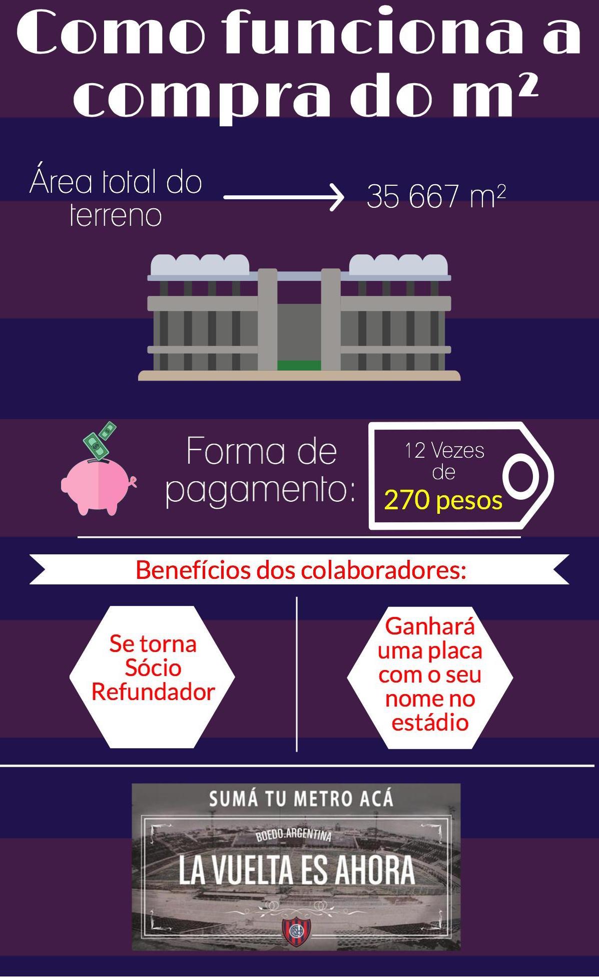Info Compra 2