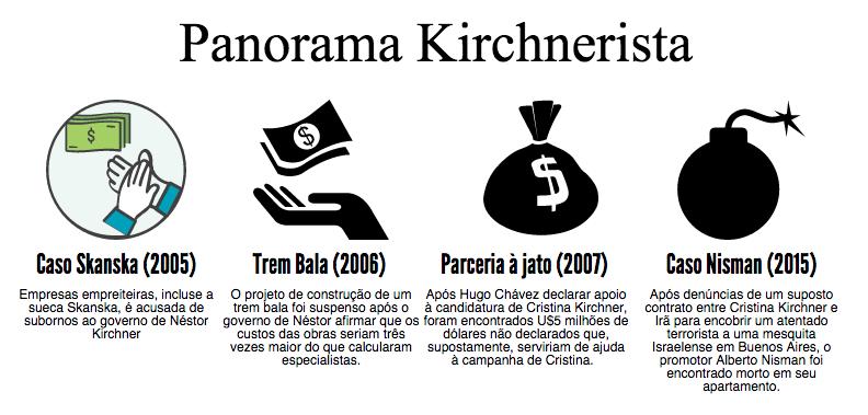 Infográfico 1