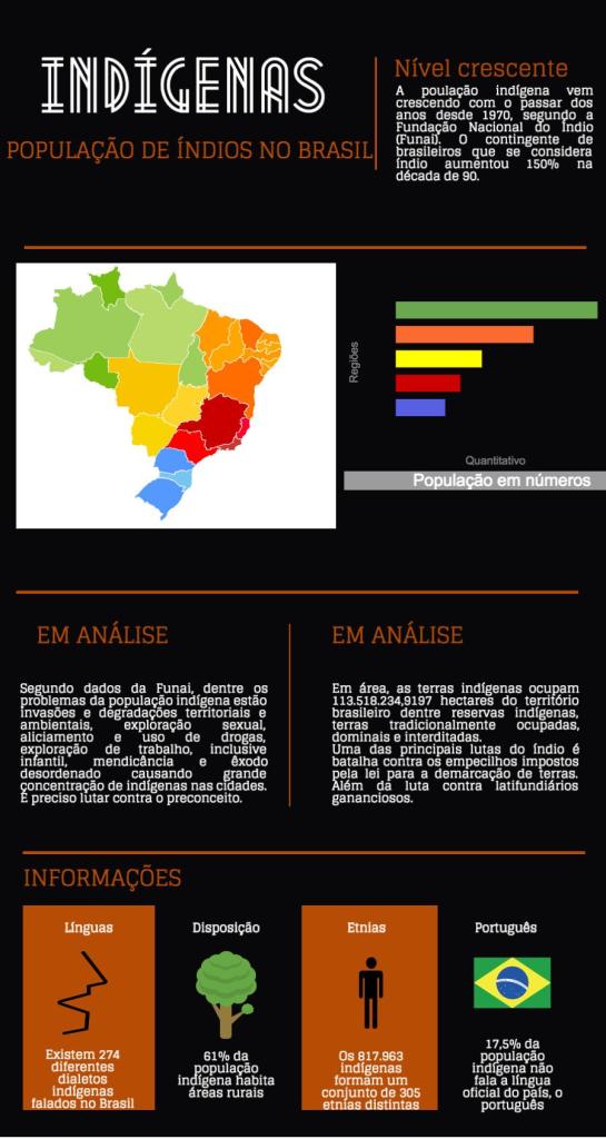 Infografico1