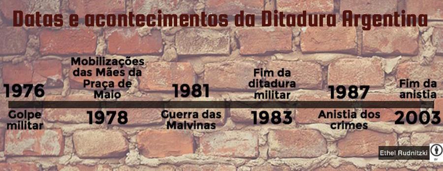 (ditadura)FOTO2