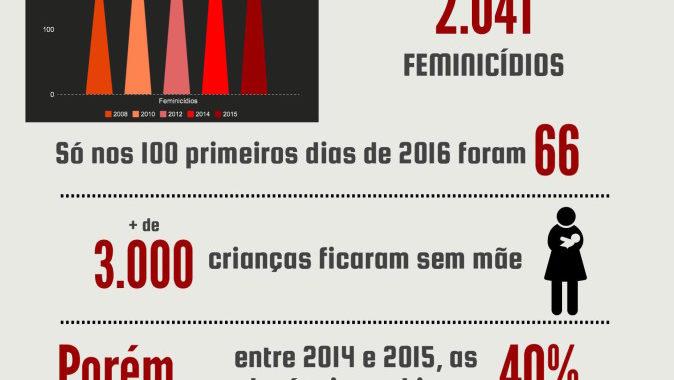 Infofeminicidios 674×1024