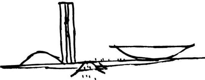 O Eterno Retorno De Athos Bulcão, Burle Marx E Oscar Niemeyer