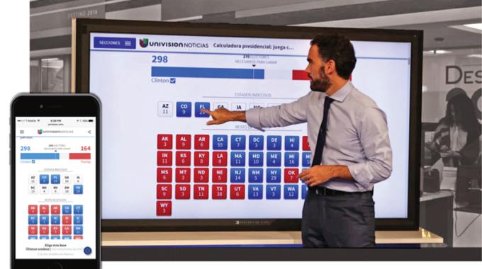 Guía Para Crear Un Departamento De Infografía Digital